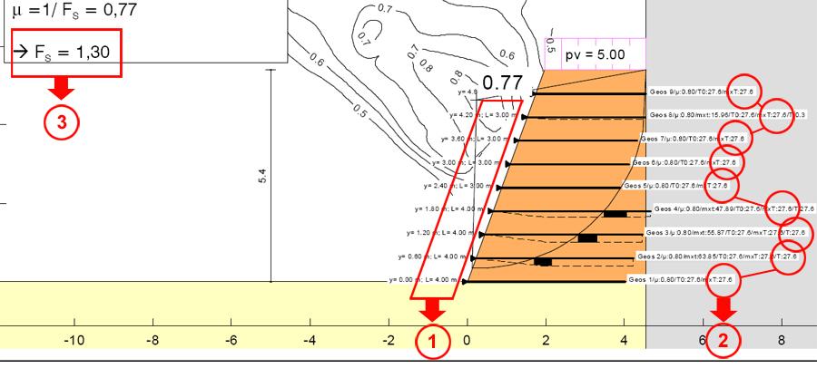 Grafico di dimensionamento di una terra rinforzata